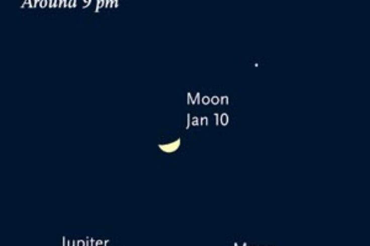 Jupiter and the Moon in January 2011