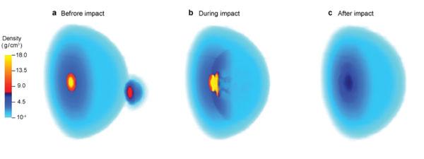 Impact with Jupiter