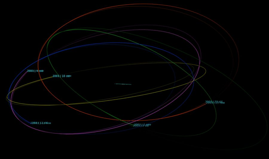 "Orbits of Jupiter's ""lost"" moons"