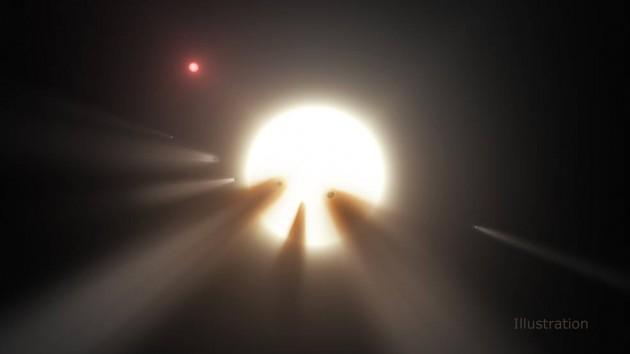 Comet Swarm