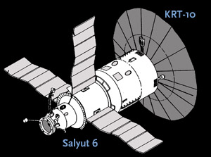 KRT-10 radio antenna