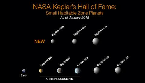 "Kepler's ""Earthlike"" Exoplanets"
