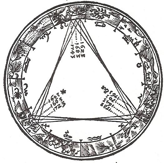 Kepler's Trigon