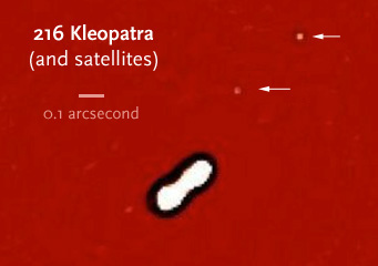 Kleopatra and its moons