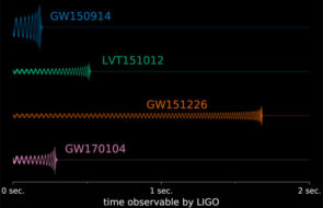 waveforms for LIGO's detection