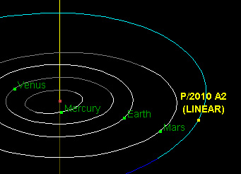 "Orbit of ""comet"" P/2010 A2"