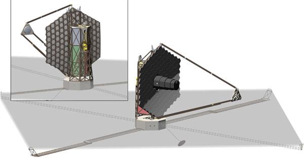 LUVOIR concept