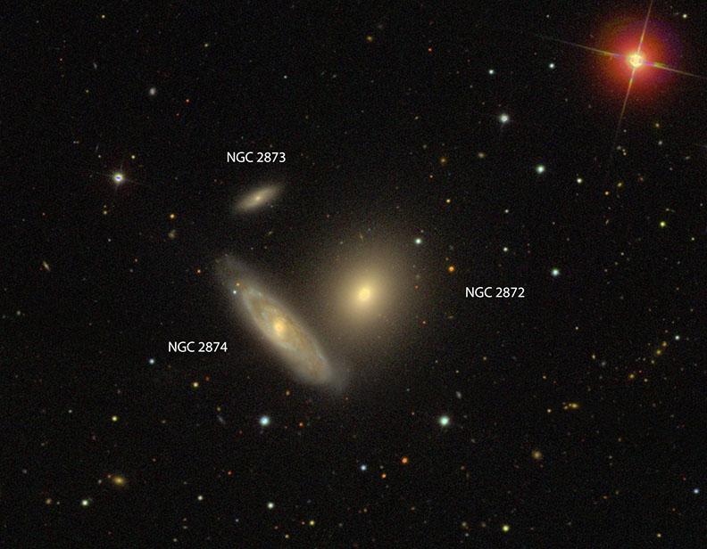 Galaxy huddle