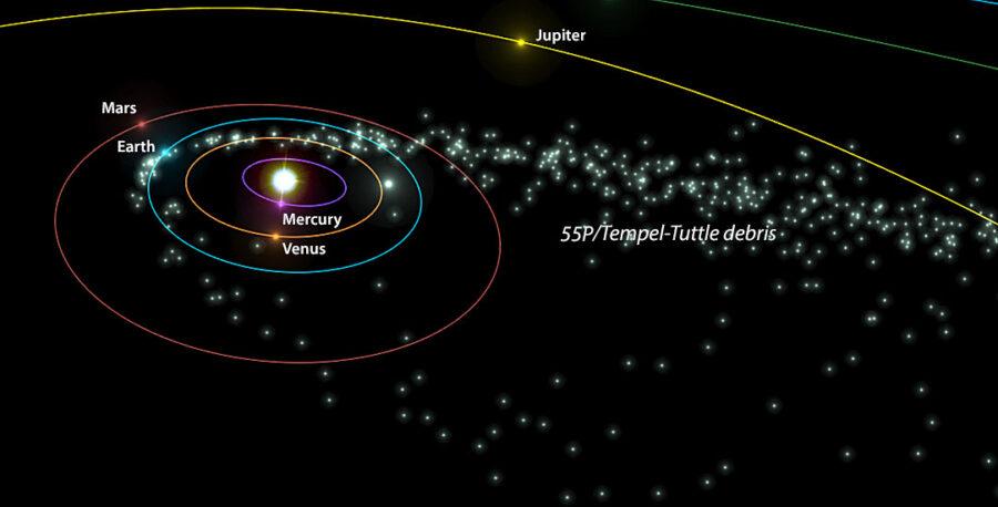 Comet Tempel-Tuttle orbit