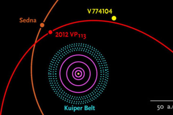 Location of V774104