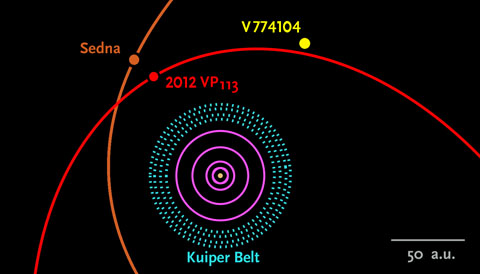 Location of V774104