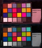 A Macbeth color checker chart shot with a modified camera using daylight white balance on top, and a CWB below.