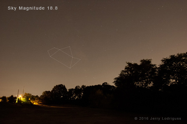 Light-polluted skies