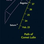 Comet Lulin climbs higher in the east-southeast each night this week. Spot bright Saturn and Regulus, and use them to zero in on the comet's position for your date.  The comet's positions marked are for the evening of the date indicated in the time zones of the Americas. The orientation of the view with respect to the horizon is for North America.  Medium-res version, Hi-res version. This map can be freely reprinted if Sky & Telescope magazine is credited. Web use must include a link to SkyandTelescope.com.