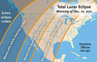 Visibility of  December 10th's lunar eclipse