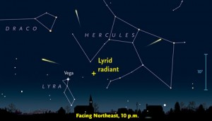 Radiant of the Lyrid Meteor Shower
