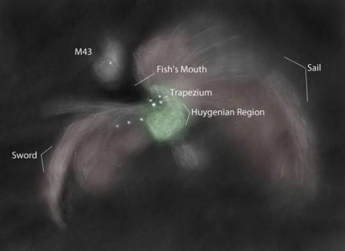 Simple anatomy of a nebula