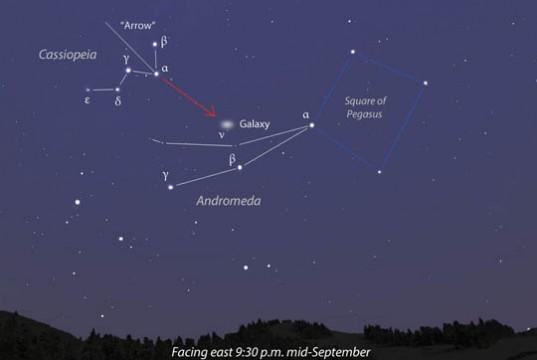 Shoot an arrow to Andromeda