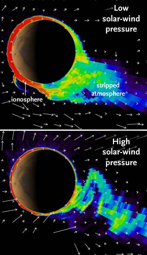 Animation of Mars and solar wind