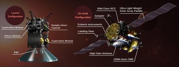 MMX spacecraft