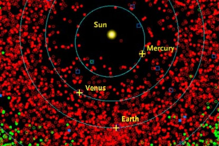 Asteroids in the inner solar system