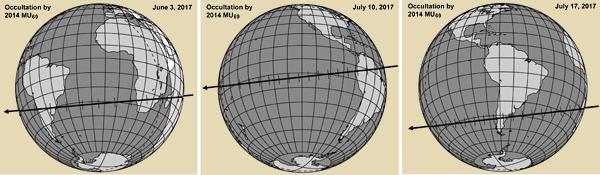 Three occultations by object 2014 MU69
