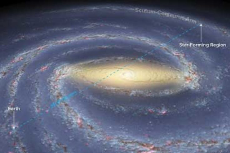Location of water maser on far side of Milky Way