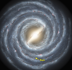 The barred-spiral structure of the Milky Way.