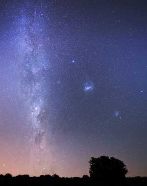 Milky Way, Large and Small Magellanic Clouds
