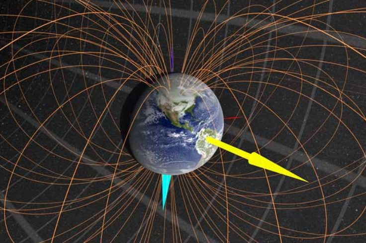 Magnetic field of Earth