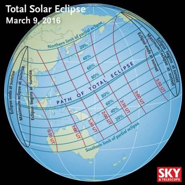 March 2016 solar eclipse globe