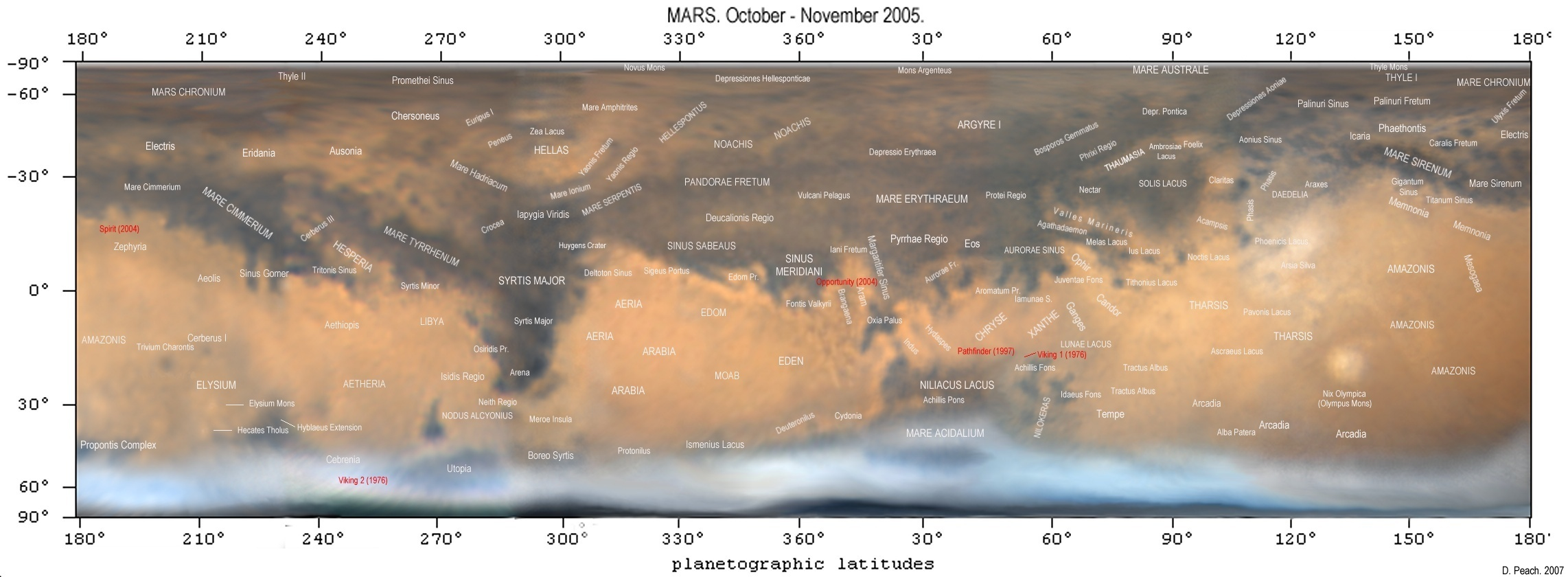 The marks of Mars