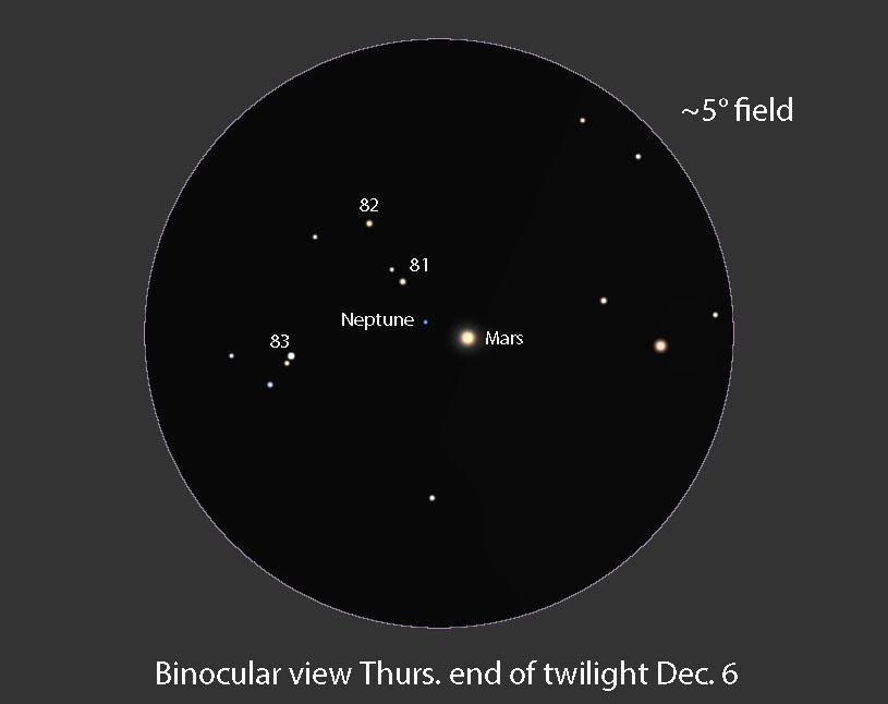"Binocular ""double planet"""