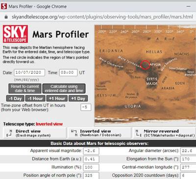 S&T Mars Profiler