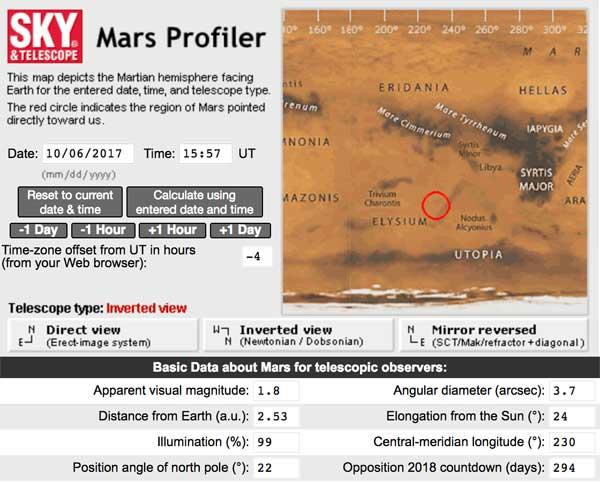 Mars Profiler</em><!--600