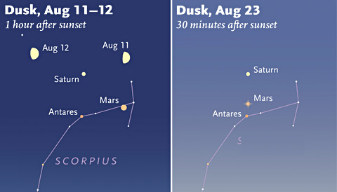 Mars-Saturn-Antares in August