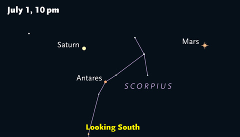 Astronomy podcast: Mars, Saturn, and Antares in early July