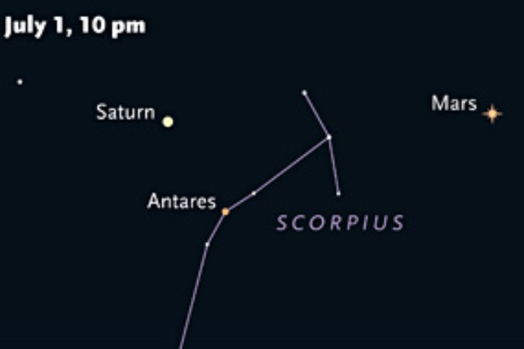 Mars, Saturn, and Antares in early July