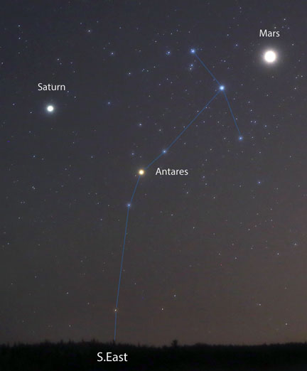 http://www.skyandtelescope.com/wp-content/uploads/Mars-Saturn-Antares-May29_2016_ST.jpg
