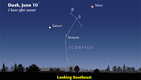 Mars and Saturn are featured in June's astronomy podcast