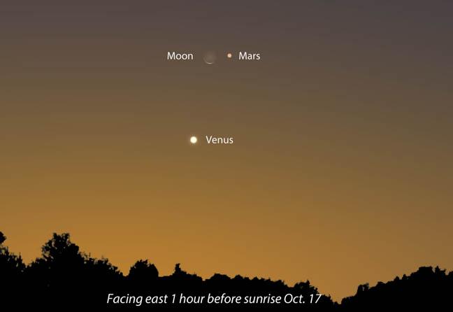 Moon meets Mars