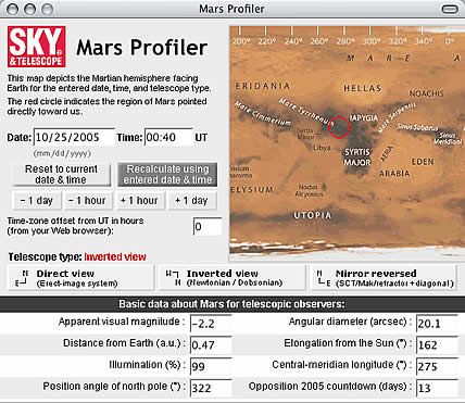 Mars Profiler