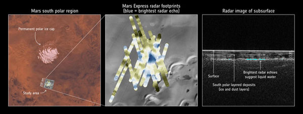 Evidence for buried lake on Mars