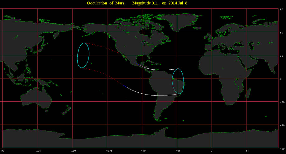 Moon occults Mars on July 6, 2014