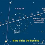 Mars_thru_Beehive