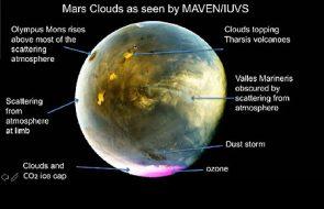MAVEN's ultraviolet view of Mars