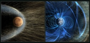 Mars vs Earth in solar wind