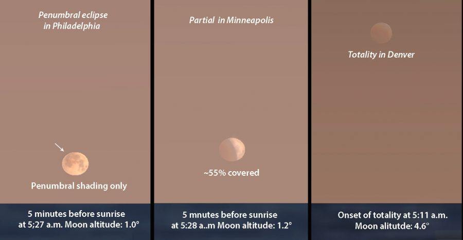Eclipse phases across the U.S.