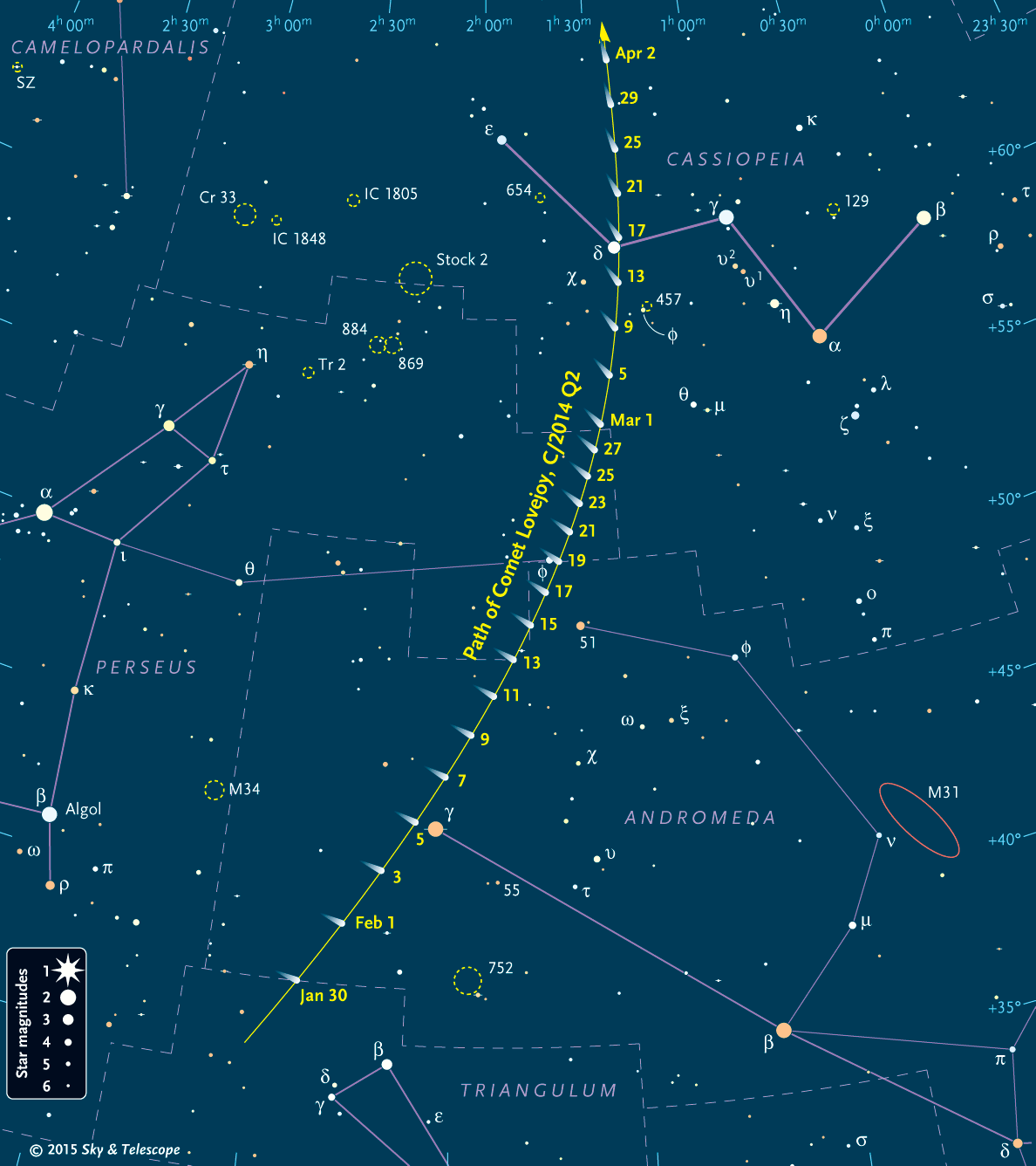Finder chart for Comet Lovejoy, C/2014 Q2, during February and March 2015. The dates are in Universal Time; the ticks are at 0:00 UT (7:00 p.m. on the previous date Eastern Standard Time).