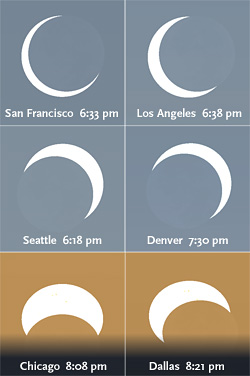 Eclipse views for six U.S. cities